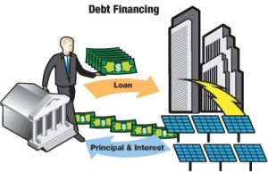 DebtFinancingeere.energy.gov_